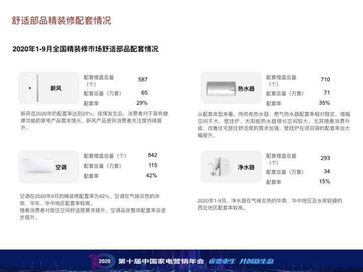 现代家电年会PPT-2020.12.08(简化版).001.jpeg